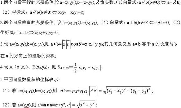 2020年江苏成人高考(文科)数学考点讲解